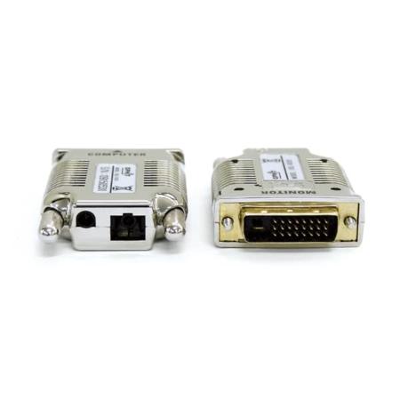 DVI to Optical Tx, MM SC